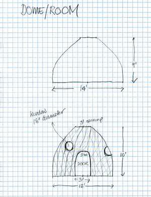 Carolina+dome+drawing
